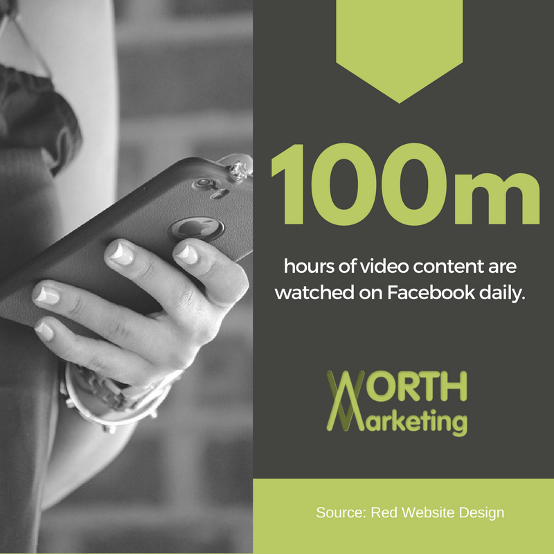 100m hours of video content are watched on Facebook daily.
